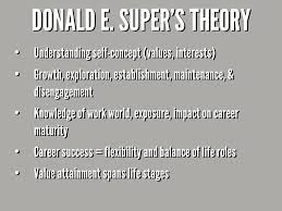 career counseling theories by omar jimenez donald e super s theory