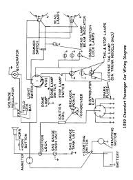 car electrical system diagram wiring diagrams database on simple electrical diagrams