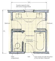 jill bathroom configuration optional: and if you live with children sharing a jack and jill bathroom can teach them responsibility respect and patience