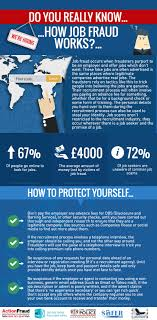 do you really know dyrk job fraud eastern region special as part of the city of london police s do you really know series we look at job fraud what it entails and how you can protect yourself from it