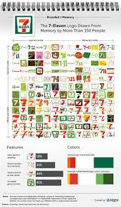 10 известных логотипов, нарисованных по памяти / Блог ...
