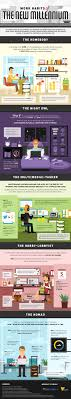 generation y understanding the work habits of millennials infographic work habits of generation y