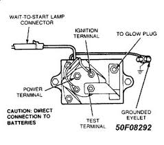 1994 ford e series van glow plug fuse electrical problem 1994 Ford Glow Plug Relay Wiring Diagram check wiring and connections of glow plug controller system overview the solid state glow plug system consists of the glow plug controller (mounted on rear 97 ford 7.3 glow plug relay wiring diagram
