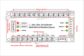 playstation 2 controller to usb wiring diagram on playstation Usb To Ps2 Wiring Diagram playstation 2 controller to usb wiring diagram 17 ps2 controller to ps3 controller wiring diagram schematic diagram for playstation 2 ps2 controller to usb wiring diagram