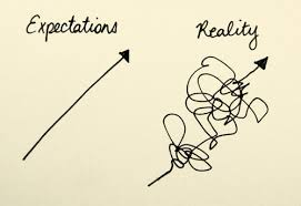 Image result for expectation vs reality tumblr