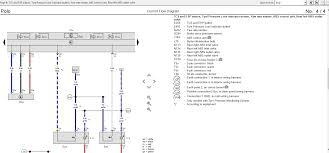 ciclo s polo r line 1 2 tsi 90hp 119gr page 131 uk polos net image