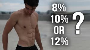 how to estimate your body fat percentage