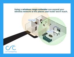 leverett fiber internet installation calm computing range extenders boost wireless network signals to reach even the furthest places