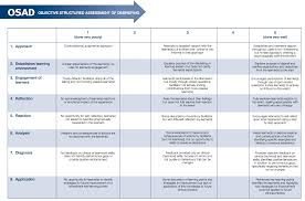 advocacy and enquiry in a nutshell emergencypedia osad debriefing evaluation tool