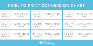 Standard <b>photo</b> print <b>sizes</b> -