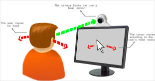 ways you can use your computer completely hands freediagram of how webcam mouse works
