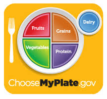 <b>Men</b> and <b>Women</b> | Choose MyPlate