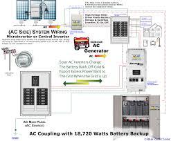 wiring diagram of inverter wiring image wiring diagram enphase micro inverter wiring diagram wiring diagram schematics on wiring diagram of inverter