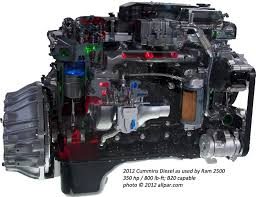 cummins liter and liter inline six cylinder diesel engines 2012 ram diesel