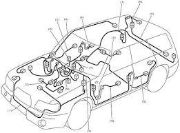 sub390 subaru baja wiring diagram wiring diagram and fuse box diagram on 110cc dirt bike with headlight wiring