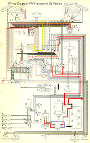 1967 bus wiring diagram usa thegoldenbug com fuse box