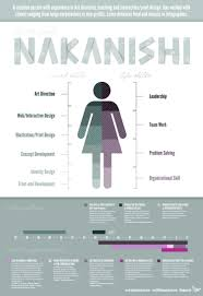 infographic resume for a designer ly infographic resume for a designer infographic