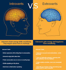 best ideas about introvert vs extrovert 17 best ideas about introvert vs extrovert introvert problems introvert and personality types