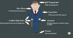 tips to dress for your job interview com dressing for a job interview