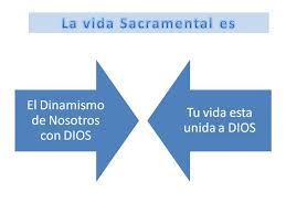 Los sacramentos y la fe