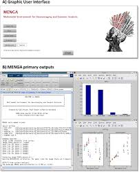 fig menga software a matlab based graphic user interface b