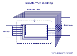 transformer   electronic circuits and diagram electronics projects    transformer working