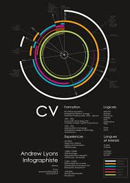 build my resume and for all file resume sample build my resume and for resume builder myperfectresume here is a cv that