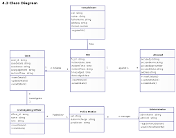 Draw Block Diagram Online Criminal Record Management System Class Diagram Creately