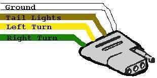 flat trailer wiring diagram flat image wiring 4 pin flat trailer plug wiring diagram jodebal com on flat 4 trailer wiring diagram