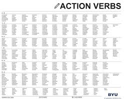good resume action verbs resume maker create professional good resume action verbs resume action verbs categorized vertex42 action verbs for resume action verbs for