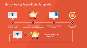 remarketing process flow diagram for powerpoint   slidemodelremarketing process flow diagram for powerpoint