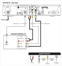 fios wiring diagram wiring diagram fios box wiring diagram automotive diagrams