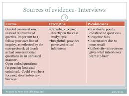The Logic of Qualitative Survey Research and its Position in the     Case in Point    Complete Case Interview Preparation