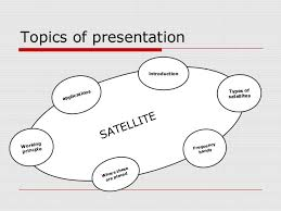 satellite communicationsatellite communication   an overview a technical seminar by v sasank chaitanya kumar