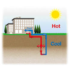 Step Guide to Designing Geothermal Systems   HeatSpring Magazine  Step Guide to Designing Geothermal Systems