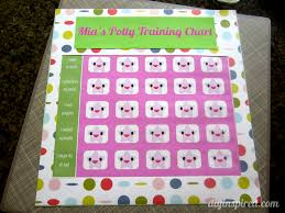 potty training chart printable diy inspired step five hang in at eye level near your child s potty