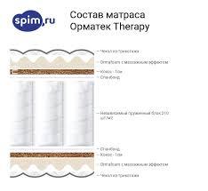 <b>Матрас ОРМАТЕК Therapy</b> — купите в SPIM.RU в Москве