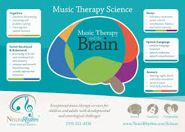 musical intelligence music education music therapy