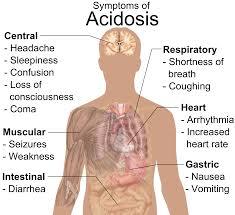 نتيجة بحث الصور عن Treatment of respiratory rate