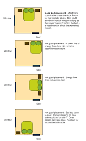 1000 images about fengshui bedroom tips on pinterest feng shui bed placement and bedrooms bedroom decor feng shui