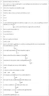 lord of the flies essay questions aqa   www yarkaya comlord of the flies essay questions aqa