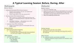 transformative learning experiences mdi tokyo we make our learning designs transparent in order to enhance learning performance at the individual learning team and section cohort levels