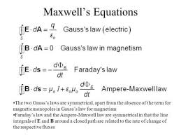 Maxwell     s Equations and Electromagnetic Waves Chapter ppt download SlidePlayer Maxwell     s Equations The two Gauss     s laws are symmetrical  apart from the absence of the term