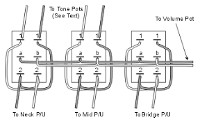 another pickup wiring resource th page 2 jemsite wiring independent pickup switches remove the original 5 way switch un ering all connections from it hint make a quick sketch showing which wire