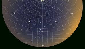 Right Ascension & Declination: Celestial Coordinates for Beginners