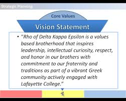 personal vision quotes like success personal mission statement examples