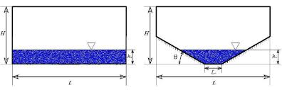 Schematic of <b>flat</b> and <b>slope bottom</b> TLD tanks . | Download Scientific ...