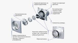 Осевые энергосберегающие <b>вентиляторы</b> с низким уровнем шума