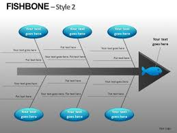 fish bone diagrams powerpoint templates  backgrounds presentation    editable fishbone diagrams powerpoint slides ishikawa diagrams ppt templates
