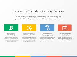 knowledge harvesting about people that utilize constructivist and experiential learning methods to quickly and effectively increase bench strength we offer a variety of strategic and